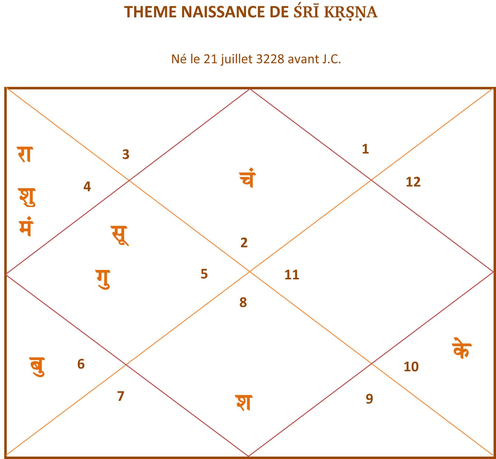 thème naissance krishna-1
