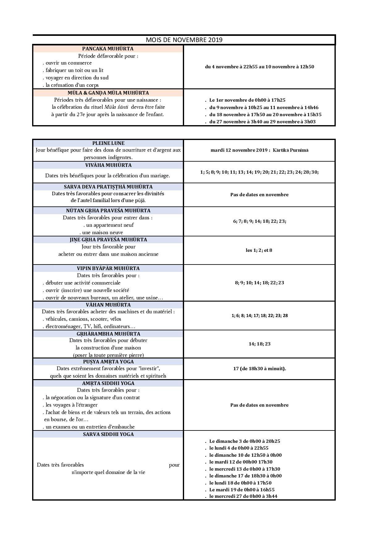 DATES DE MUHURTA DE NOVEMBRE 2019(1)-page-001