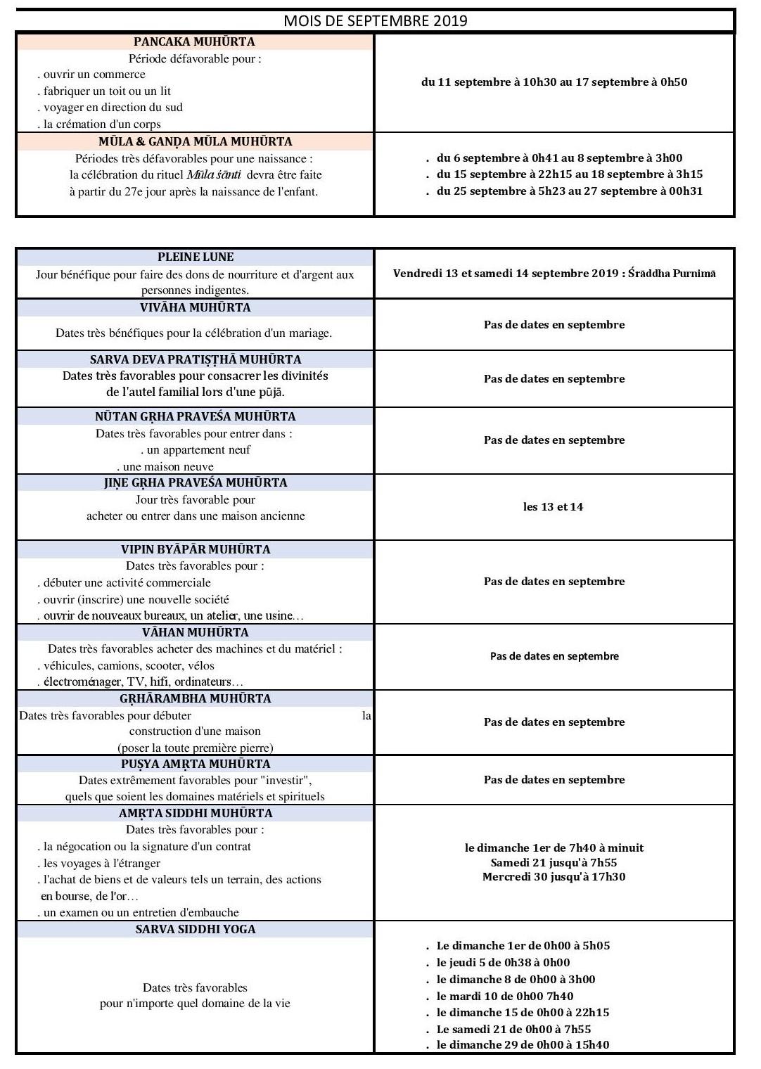 DATES DE MUHURTA DE SEPTEMBRE 2019-page-001